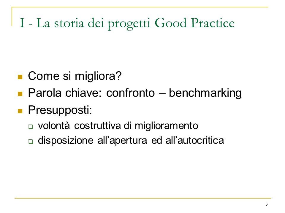 3 I - La storia dei progetti Good Practice Come si migliora.