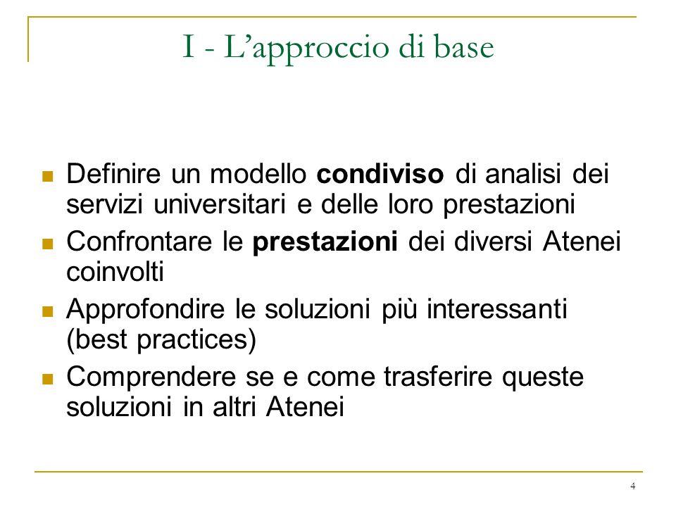 15 II.3 - Le prestazioni di efficienza Le prestazioni vengono misurate a 2 livelli: Macroattività, ad esempio Servizi bibliotecari Costo complessivo (A, B, C,…) Costo/Output (Driver) generale (A, B, C,…) Attività (A1, A2,…, B1,..), ad esempio Gestione monografie Costo attività (A1,…, An, B1,…, Bn, C1,…, Cn) Costo/ Output (Driver) attività (A1,…, An, B1,…, Bn, C1,…, Cn) ATTIVITA CONTENUTO SOTTO-ATTIVITA (non è un ulteriore suddivisione, ma l insieme delle attività che pertengono all area individuata, in modo che ci sia omogeneità nelle rilevazioni) 1 - Gestione monografieacquisizione monografia (si considerano acquisti, scambi, doni e depositi) ordine catalogazione collocazione (etichettatura, antitaccheggio, predisposizione fisica) inventario manutenzione monografie cartacee Per omogeneizzare le rilevazioni di tutti gli atenei per ogni attività è stato individuato un insieme di sotto-attività
