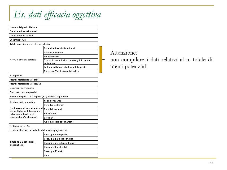Es.dati efficacia oggettiva 44 Attenzione: non compilare i dati relativi al n.