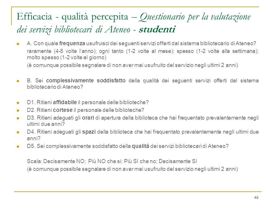Efficacia - qualità percepita – Questionario per la valutazione dei servizi bibliotecari di Ateneo - studenti 46 A.