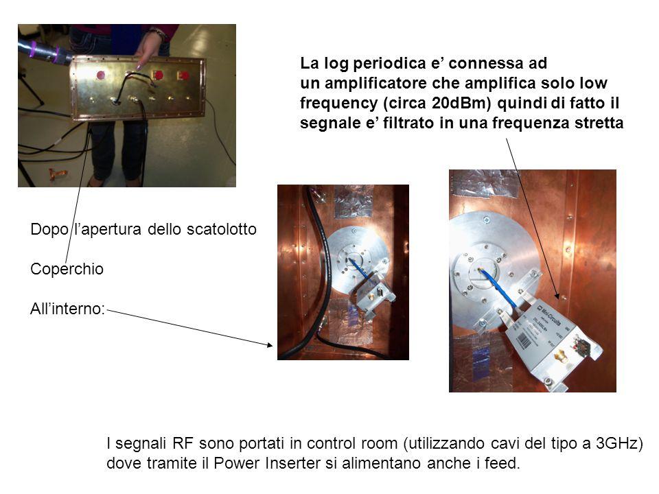 La log periodica e connessa ad un amplificatore che amplifica solo low frequency (circa 20dBm) quindi di fatto il segnale e filtrato in una frequenza stretta Dopo lapertura dello scatolotto Coperchio Allinterno: I segnali RF sono portati in control room (utilizzando cavi del tipo a 3GHz) dove tramite il Power Inserter si alimentano anche i feed.