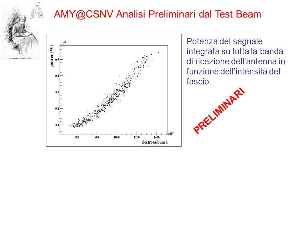 AMY@CSNV Analisi Preliminari dal Test Beam Potenza del segnale integrata su tutta la banda di ricezione dellantenna in funzione dellintensità del fasc