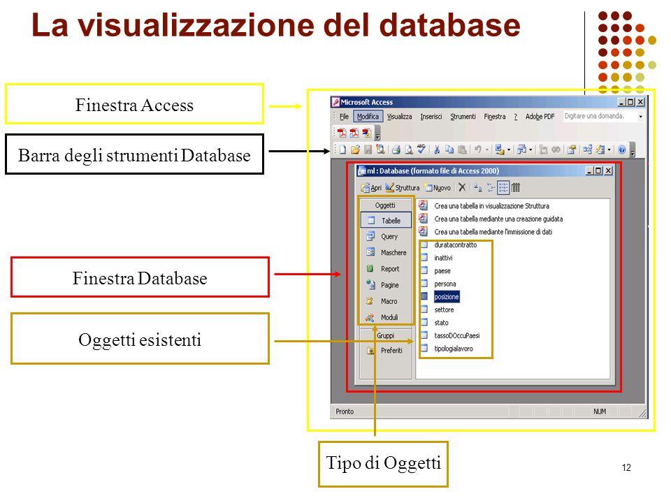 12 La visualizzazione del database Barra degli strumenti Database Finestra Access Finestra Database Tipo di Oggetti Oggetti esistenti