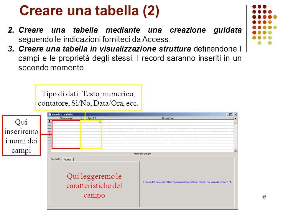 15 Creare una tabella (2) 2.Creare una tabella mediante una creazione guidata seguendo le indicazioni forniteci da Access.