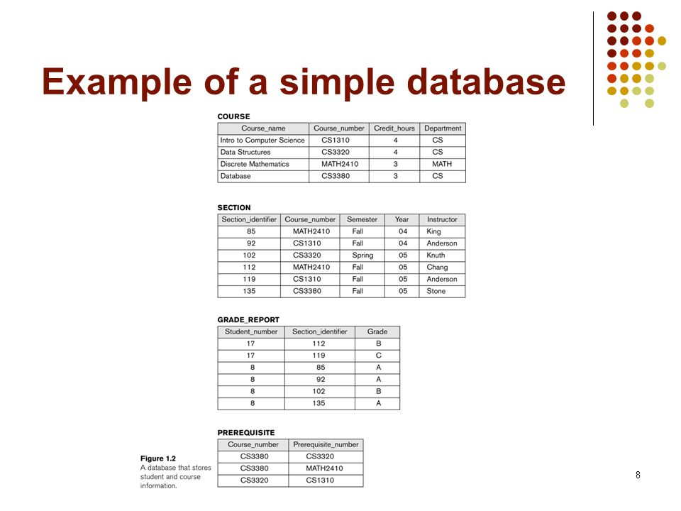 9 Example of a simplified database catalog
