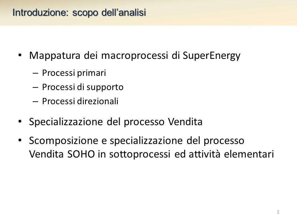 Introduzione: scopo dellanalisi Mappatura dei macroprocessi di SuperEnergy – Processi primari – Processi di supporto – Processi direzionali Specializzazione del processo Vendita Scomposizione e specializzazione del processo Vendita SOHO in sottoprocessi ed attività elementari 2
