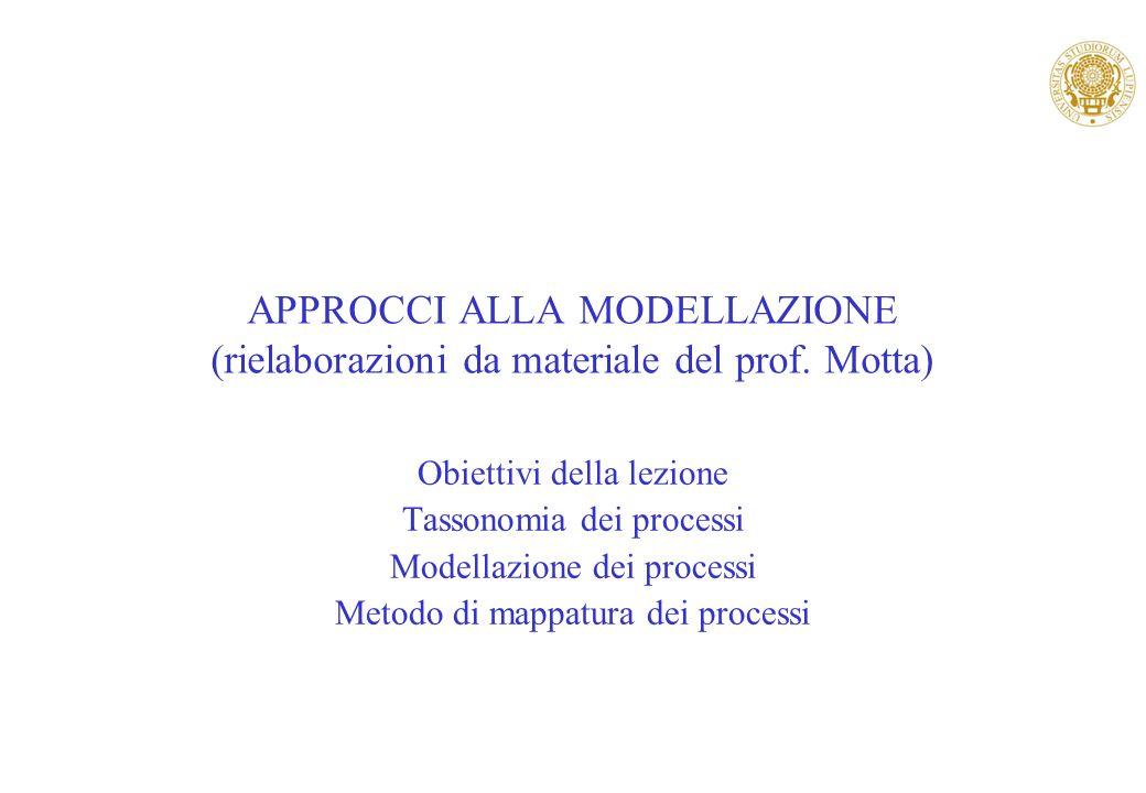 APPROCCI ALLA MODELLAZIONE (rielaborazioni da materiale del prof. Motta) Obiettivi della lezione Tassonomia dei processi Modellazione dei processi Met