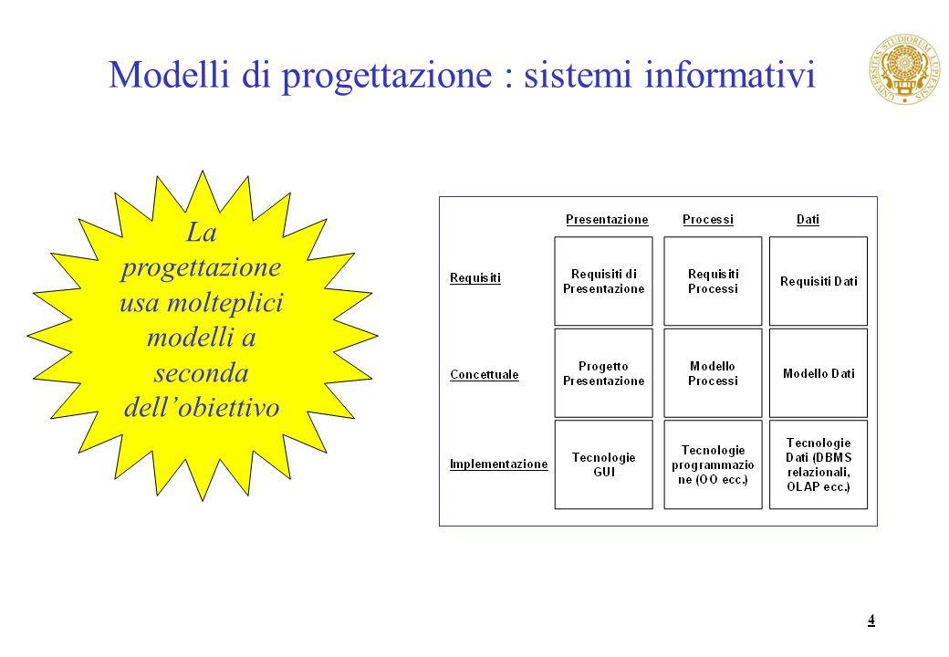 4 Modelli di progettazione : sistemi informativi La progettazione usa molteplici modelli a seconda dellobiettivo