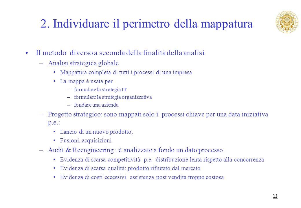 12 2. Individuare il perimetro della mappatura Il metodo diverso a seconda della finalità della analisi –Analisi strategica globale Mappatura completa