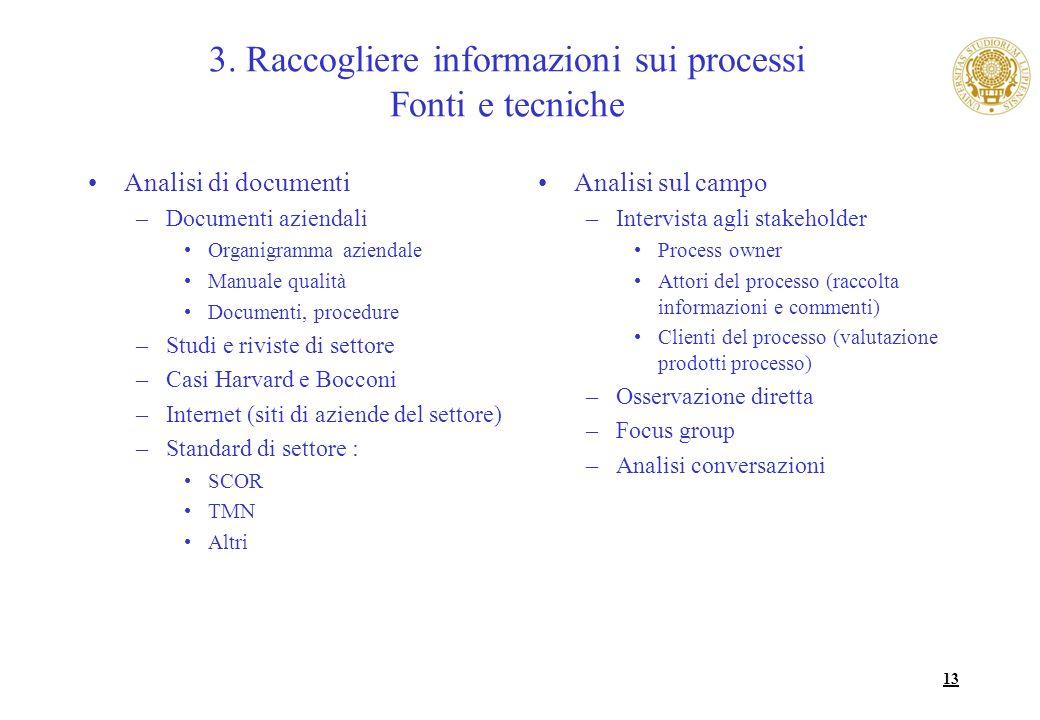 13 3. Raccogliere informazioni sui processi Fonti e tecniche Analisi di documenti –Documenti aziendali Organigramma aziendale Manuale qualità Document