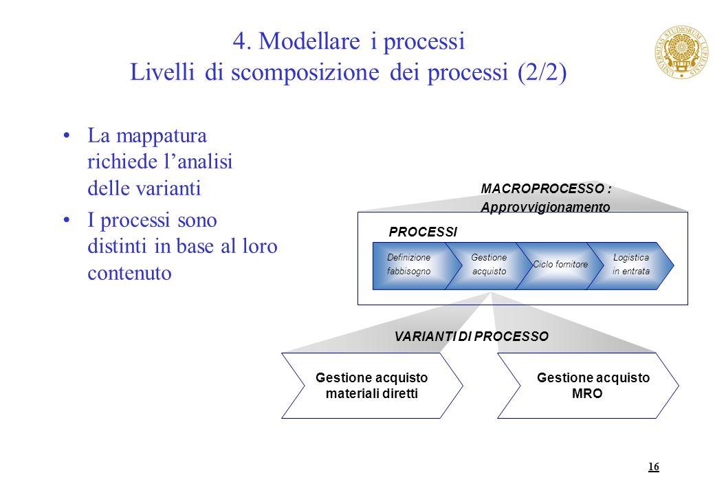 16 La mappatura richiede lanalisi delle varianti I processi sono distinti in base al loro contenuto Gestione acquisto materiali diretti Gestione acqui