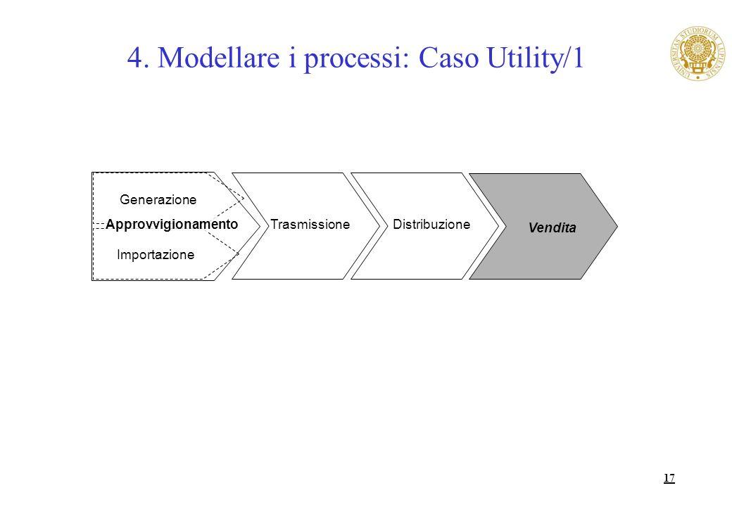 17 4. Modellare i processi: Caso Utility/1 Generazione Importazione TrasmissioneApprovvigionamentoDistribuzione Vendita