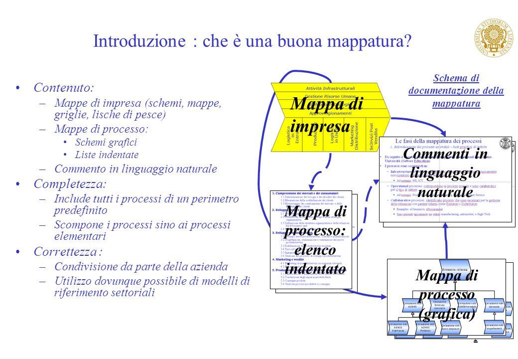2 Schema gerarchico Introduzione : che è una buona mappatura? Contenuto: –Mappe di impresa (schemi, mappe, griglie, lische di pesce) –Mappe di process
