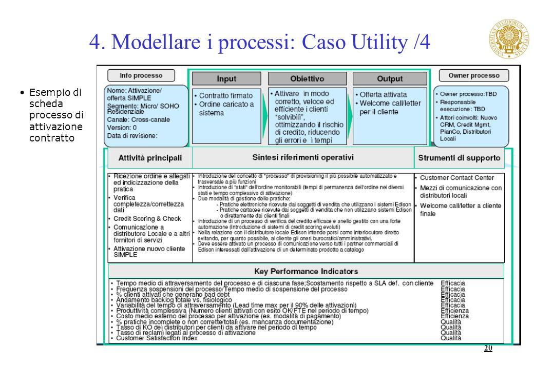 20 4. Modellare i processi: Caso Utility /4 Esempio di scheda processo di attivazione contratto