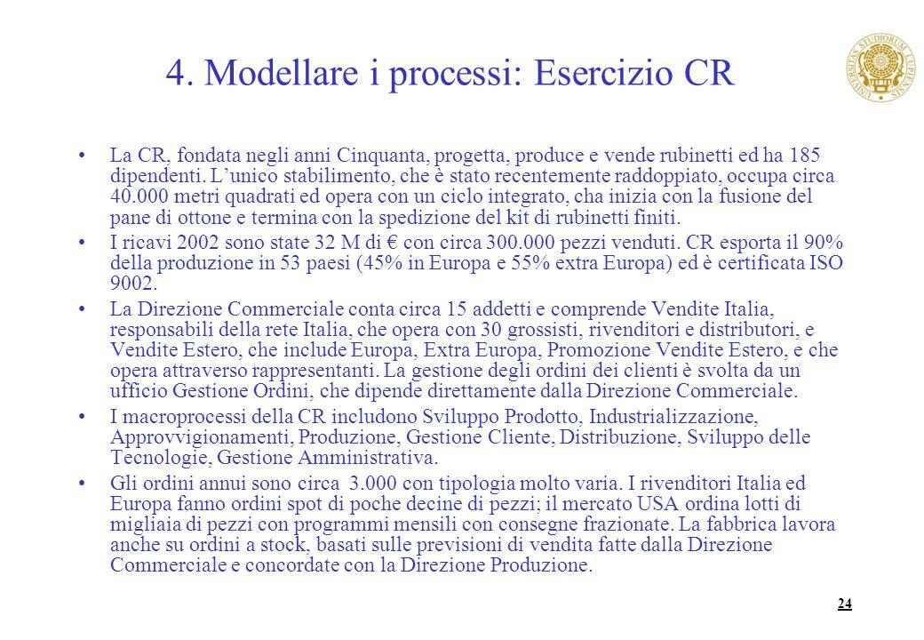 24 4. Modellare i processi: Esercizio CR La CR, fondata negli anni Cinquanta, progetta, produce e vende rubinetti ed ha 185 dipendenti. Lunico stabili