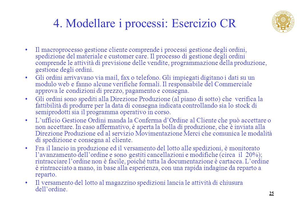 25 Il macroprocesso gestione cliente comprende i processi gestione degli ordini, spedizione del materiale e customer care. Il processo di gestione deg
