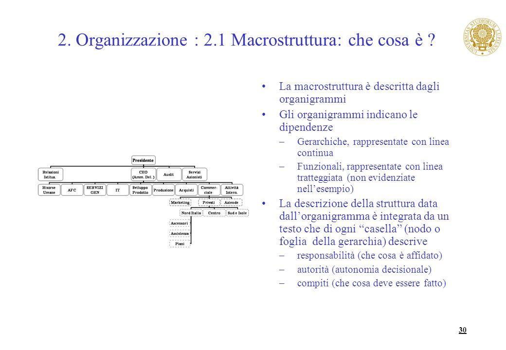 30 2. Organizzazione : 2.1 Macrostruttura: che cosa è ? La macrostruttura è descritta dagli organigrammi Gli organigrammi indicano le dipendenze –Gera