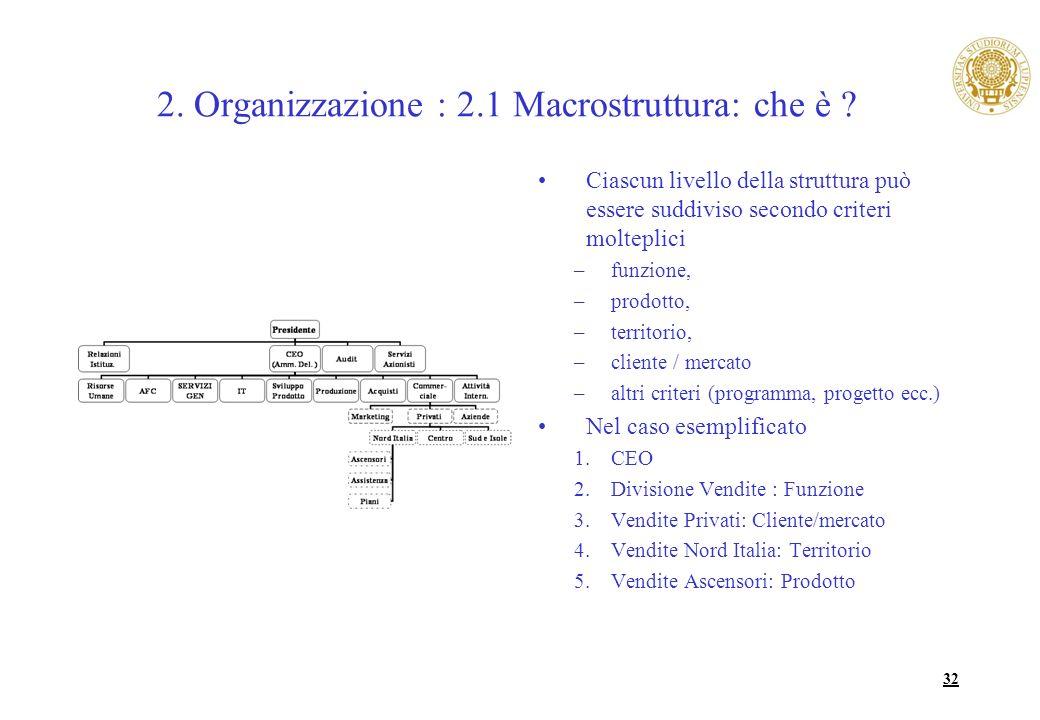 32 2. Organizzazione : 2.1 Macrostruttura: che è ? Ciascun livello della struttura può essere suddiviso secondo criteri molteplici –funzione, –prodott