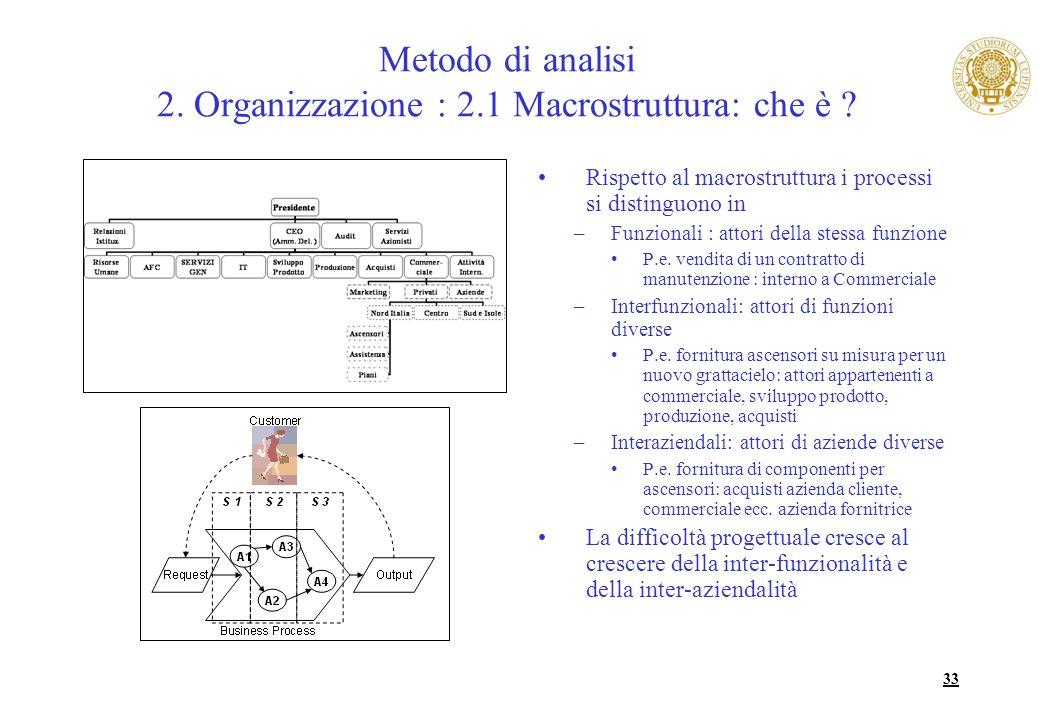 33 Metodo di analisi 2. Organizzazione : 2.1 Macrostruttura: che è ? Rispetto al macrostruttura i processi si distinguono in –Funzionali : attori dell
