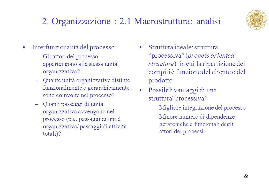 35 2. Organizzazione : 2.1 Macrostruttura: analisi Interfunzionalità del processo –Gli attori del processo appartengono alla stessa unità organizzativ