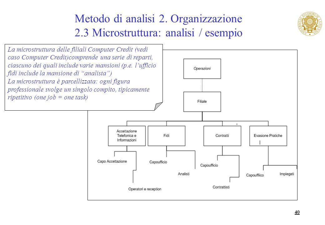 40 Metodo di analisi 2. Organizzazione 2.3 Microstruttura: analisi / esempio La microstruttura delle filiali Computer Credit (vedi caso Computer Credi