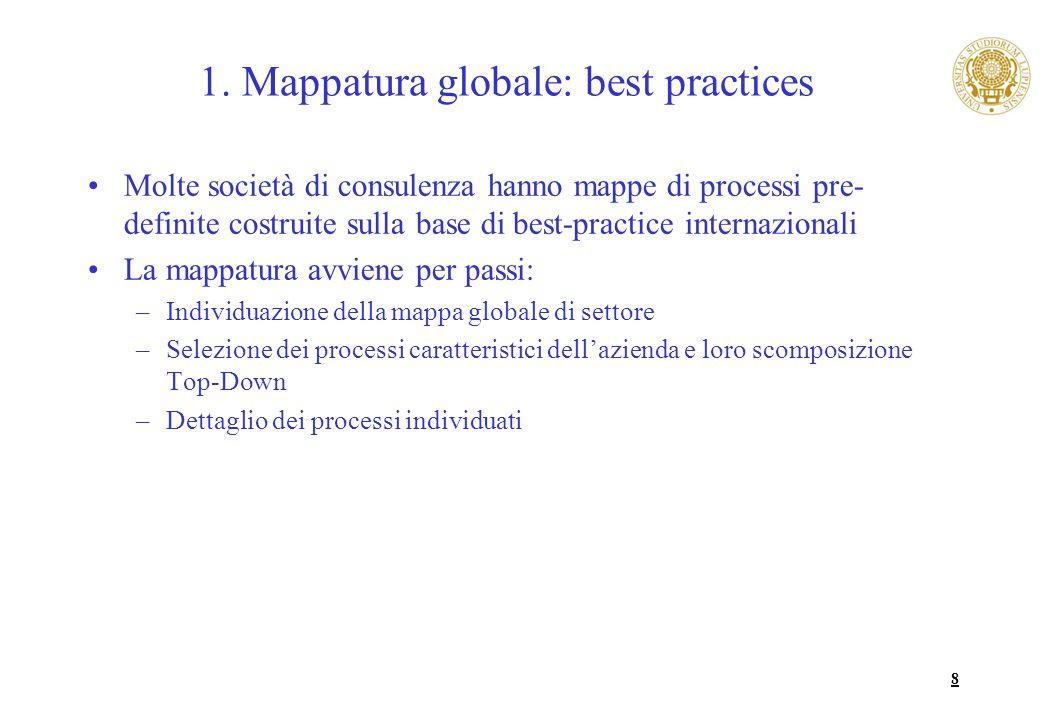 8 1. Mappatura globale: best practices Molte società di consulenza hanno mappe di processi pre- definite costruite sulla base di best-practice interna