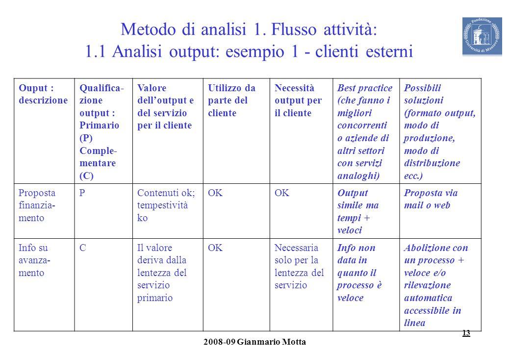13 2008-09 Gianmario Motta Metodo di analisi 1. Flusso attività: 1.1 Analisi output: esempio 1 - clienti esterni Ouput : descrizione Qualifica- zione