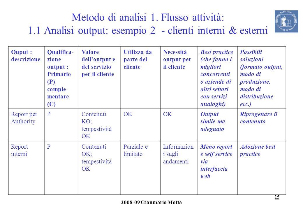 15 2008-09 Gianmario Motta Metodo di analisi 1. Flusso attività: 1.1 Analisi output: esempio 2 - clienti interni & esterni Ouput : descrizione Qualifi