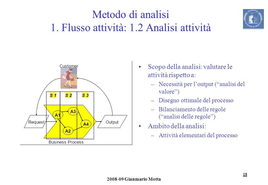 18 2008-09 Gianmario Motta Metodo di analisi 1. Flusso attività: 1.2 Analisi attività Scopo della analisi: valutare le attività rispetto a: –Necessità