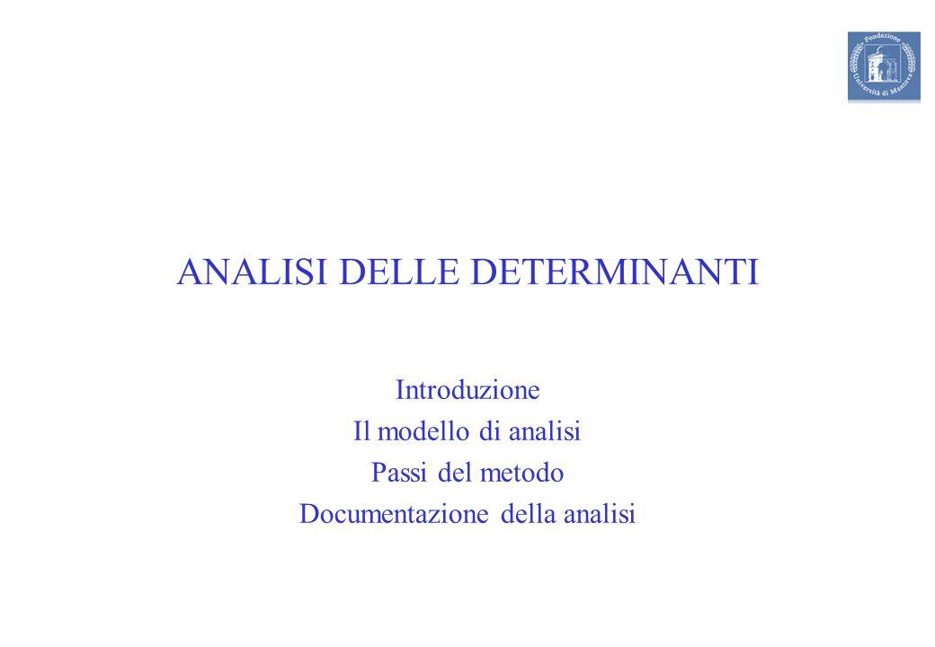 ANALISI DELLE DETERMINANTI Introduzione Il modello di analisi Passi del metodo Documentazione della analisi