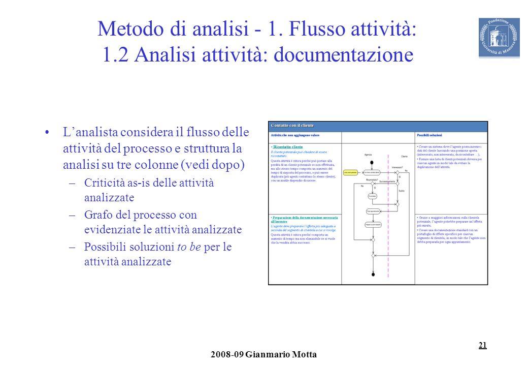 21 2008-09 Gianmario Motta Metodo di analisi - 1. Flusso attività: 1.2 Analisi attività: documentazione Lanalista considera il flusso delle attività d