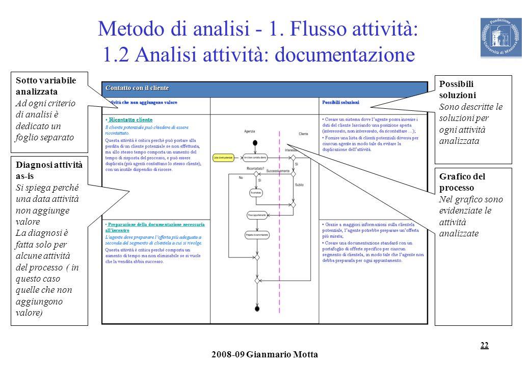22 2008-09 Gianmario Motta Metodo di analisi - 1. Flusso attività: 1.2 Analisi attività: documentazione Sotto variabile analizzata Ad ogni criterio di