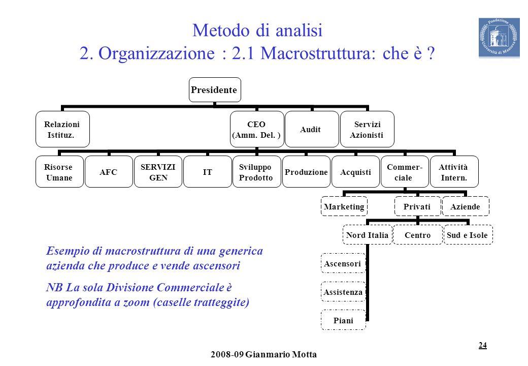 24 2008-09 Gianmario Motta Metodo di analisi 2. Organizzazione : 2.1 Macrostruttura: che è ? Presidente Relazioni Istituz. CEO (Amm. Del. ) Risorse Um