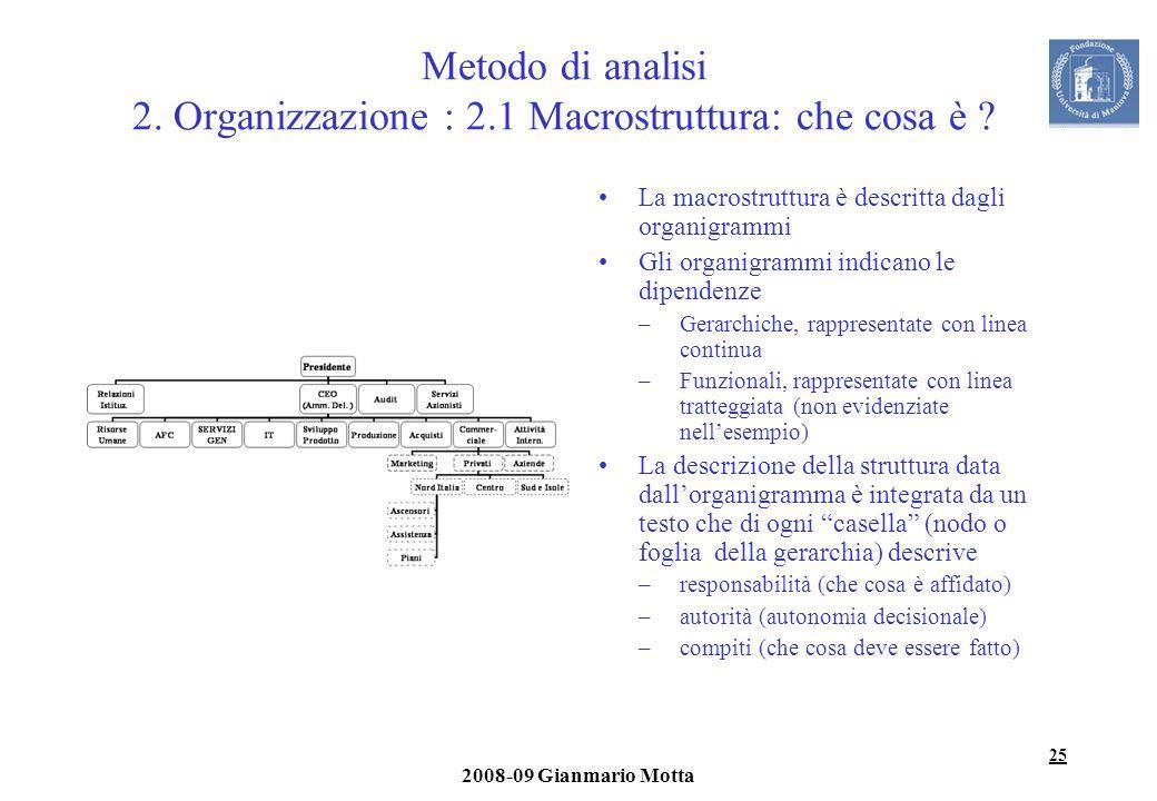 25 2008-09 Gianmario Motta Metodo di analisi 2. Organizzazione : 2.1 Macrostruttura: che cosa è ? La macrostruttura è descritta dagli organigrammi Gli