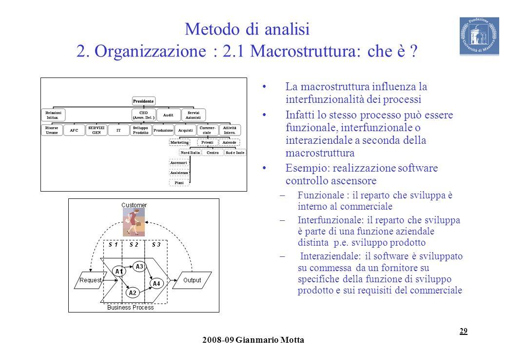 29 2008-09 Gianmario Motta Metodo di analisi 2. Organizzazione : 2.1 Macrostruttura: che è ? La macrostruttura influenza la interfunzionalità dei proc