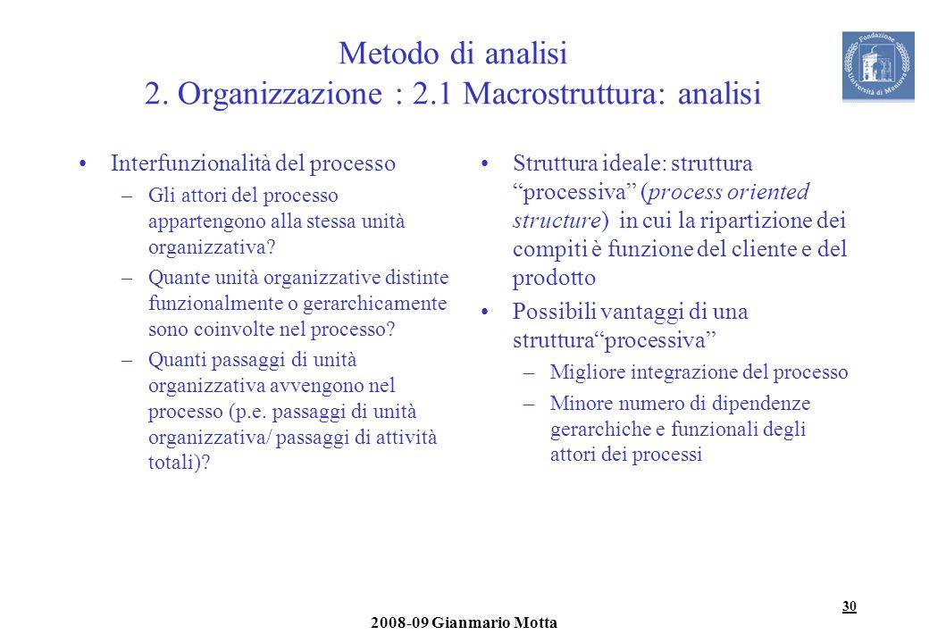 30 2008-09 Gianmario Motta Metodo di analisi 2. Organizzazione : 2.1 Macrostruttura: analisi Interfunzionalità del processo –Gli attori del processo a