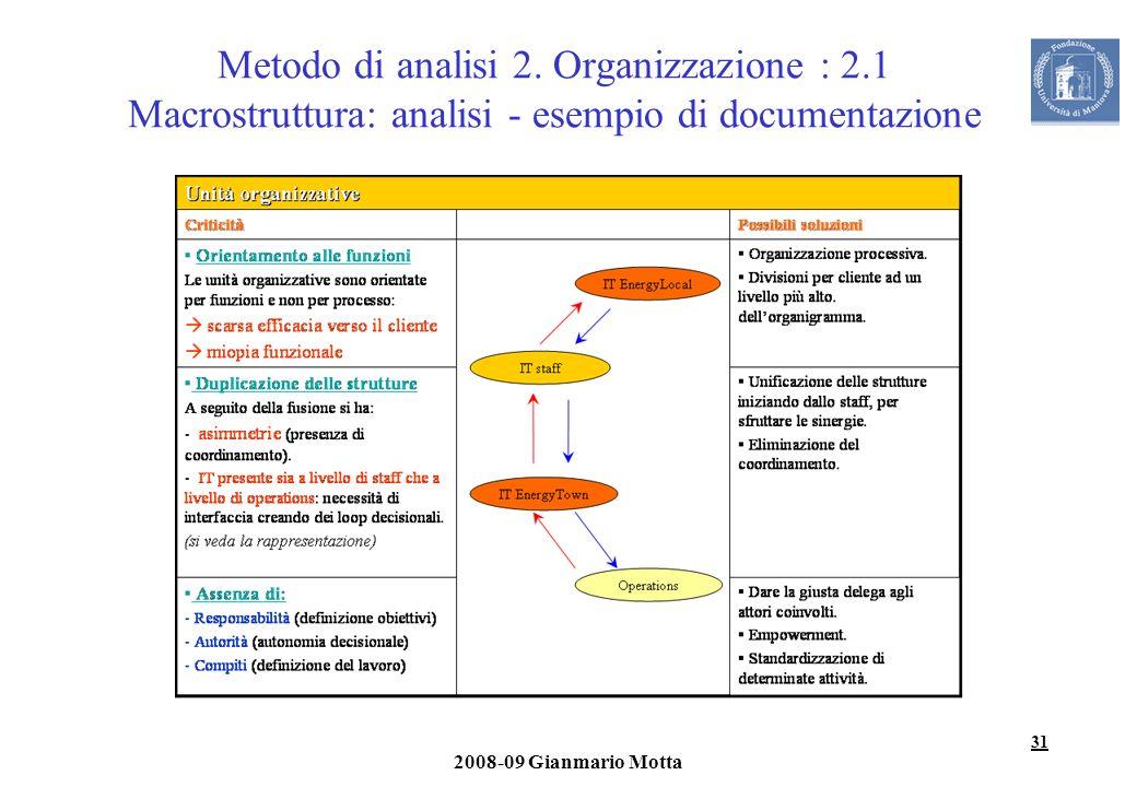 31 2008-09 Gianmario Motta Metodo di analisi 2. Organizzazione : 2.1 Macrostruttura: analisi - esempio di documentazione