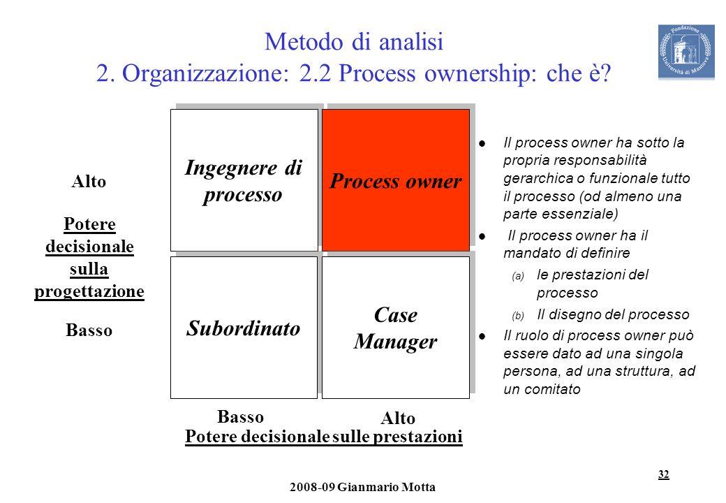 32 2008-09 Gianmario Motta Metodo di analisi 2. Organizzazione: 2.2 Process ownership: che è? Il process owner ha sotto la propria responsabilità gera