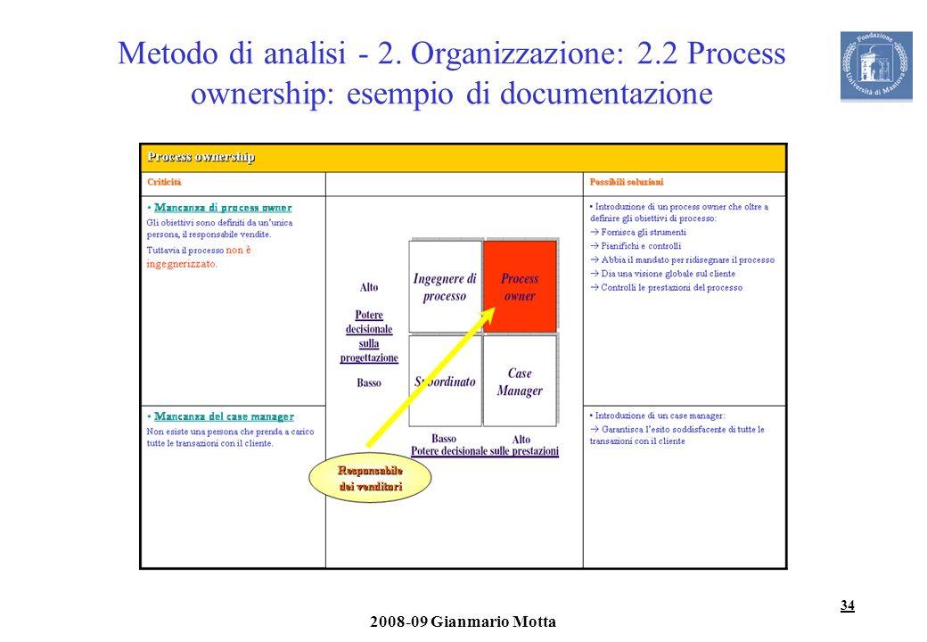 34 2008-09 Gianmario Motta Metodo di analisi - 2. Organizzazione: 2.2 Process ownership: esempio di documentazione