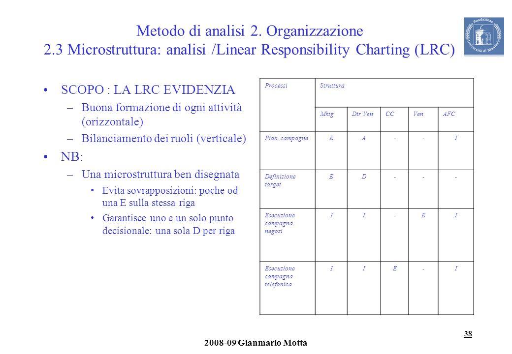 38 2008-09 Gianmario Motta Metodo di analisi 2. Organizzazione 2.3 Microstruttura: analisi /Linear Responsibility Charting (LRC) SCOPO : LA LRC EVIDEN