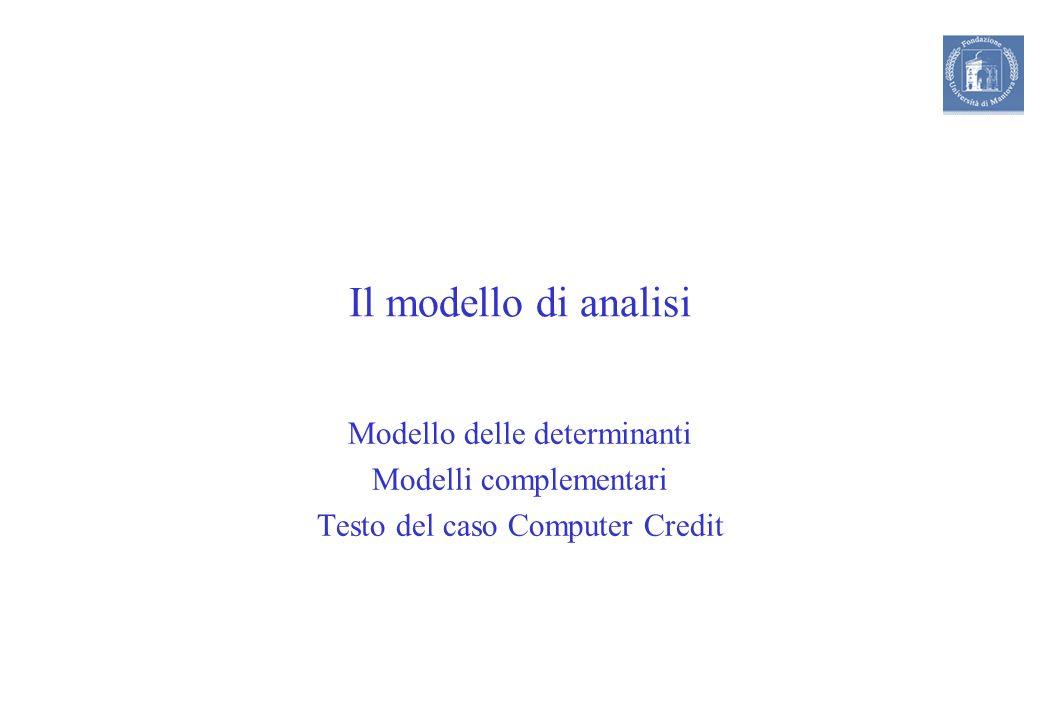 Il modello di analisi Modello delle determinanti Modelli complementari Testo del caso Computer Credit