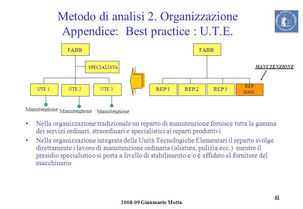 41 2008-09 Gianmario Motta FABB SPECIALISTA UTE 1UTE 2UTE 3 FABB MANUTENZIONE Manutenzione REP 1REP 2REP 3 REP MAN. Metodo di analisi 2. Organizzazion
