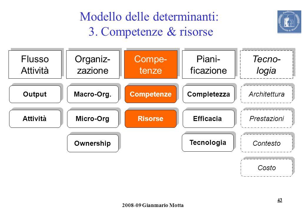 43 2008-09 Gianmario Motta Modello delle determinanti: 3. Competenze & risorse Flusso Attività Output Attività Organiz- zazione Macro-Org. Micro-Org O