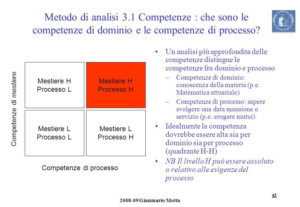 45 2008-09 Gianmario Motta Metodo di analisi 3.1 Competenze : che sono le competenze di dominio e le competenze di processo? Un analisi più approfondi