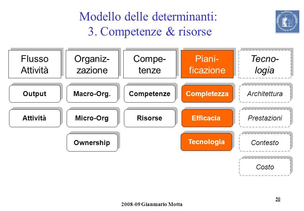50 2008-09 Gianmario Motta Modello delle determinanti: 3. Competenze & risorse Flusso Attività Output Attività Organiz- zazione Macro-Org. Micro-Org O