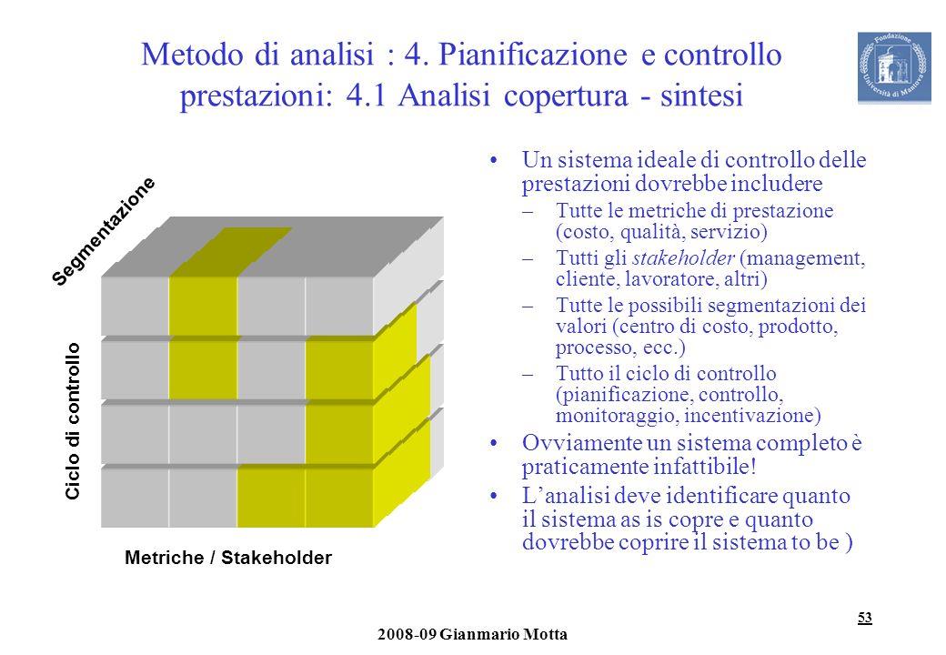 53 2008-09 Gianmario Motta Metodo di analisi : 4. Pianificazione e controllo prestazioni: 4.1 Analisi copertura - sintesi Un sistema ideale di control