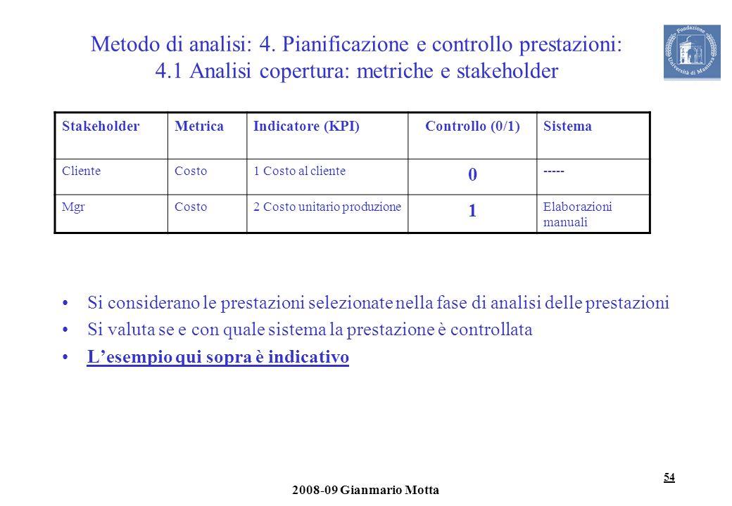 54 2008-09 Gianmario Motta Metodo di analisi: 4. Pianificazione e controllo prestazioni: 4.1 Analisi copertura: metriche e stakeholder StakeholderMetr