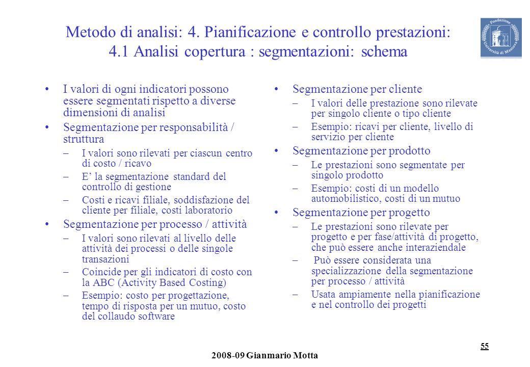 55 2008-09 Gianmario Motta Metodo di analisi: 4. Pianificazione e controllo prestazioni: 4.1 Analisi copertura : segmentazioni: schema I valori di ogn