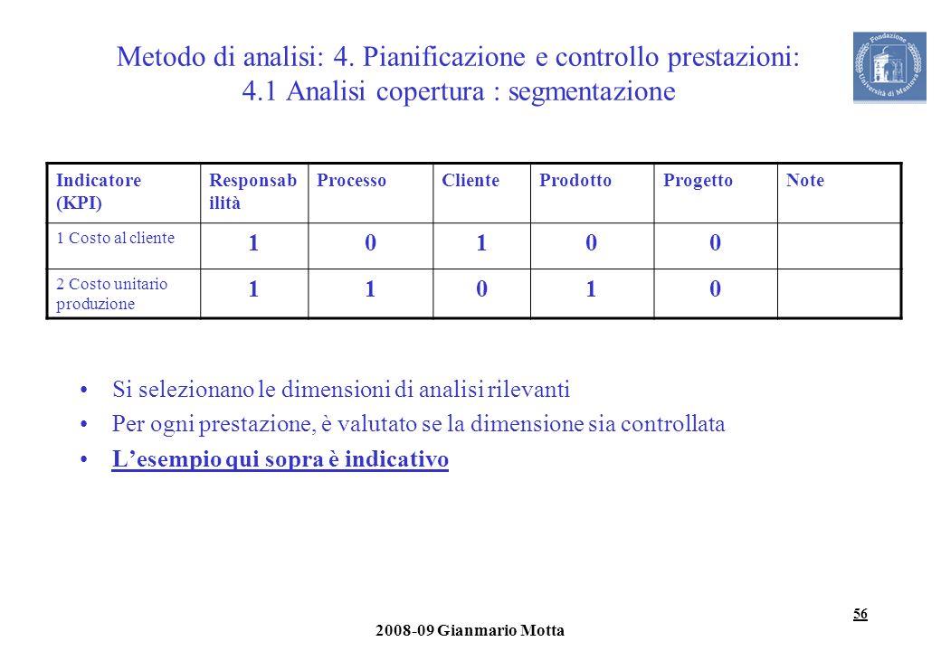 56 2008-09 Gianmario Motta Metodo di analisi: 4. Pianificazione e controllo prestazioni: 4.1 Analisi copertura : segmentazione Indicatore (KPI) Respon