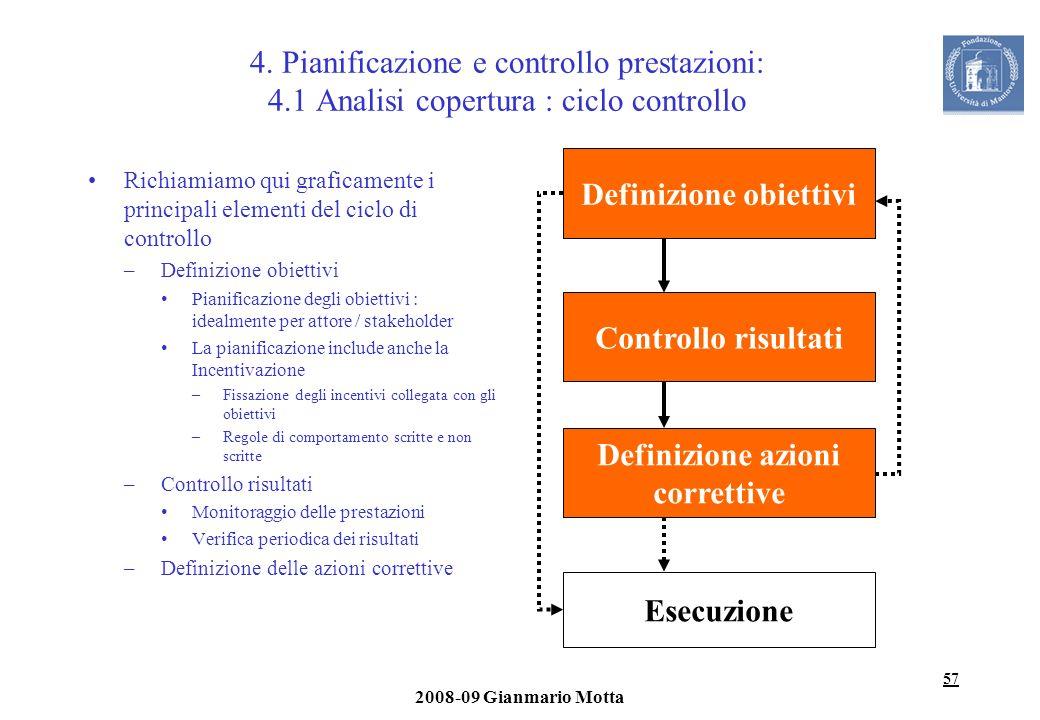 57 2008-09 Gianmario Motta 4. Pianificazione e controllo prestazioni: 4.1 Analisi copertura : ciclo controllo Richiamiamo qui graficamente i principal
